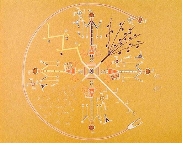 Mandala Hindu Diccionario De Simbolos Y Temas Misteriosos - Mandalas-indios
